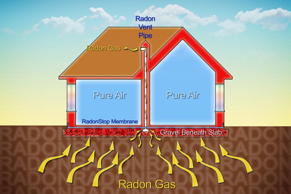 radon-mb