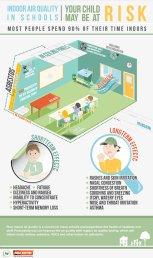 infografic-bustmold