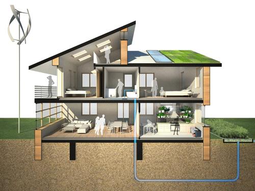 5 avantages d'une évaluation de l'efficacité énergétique