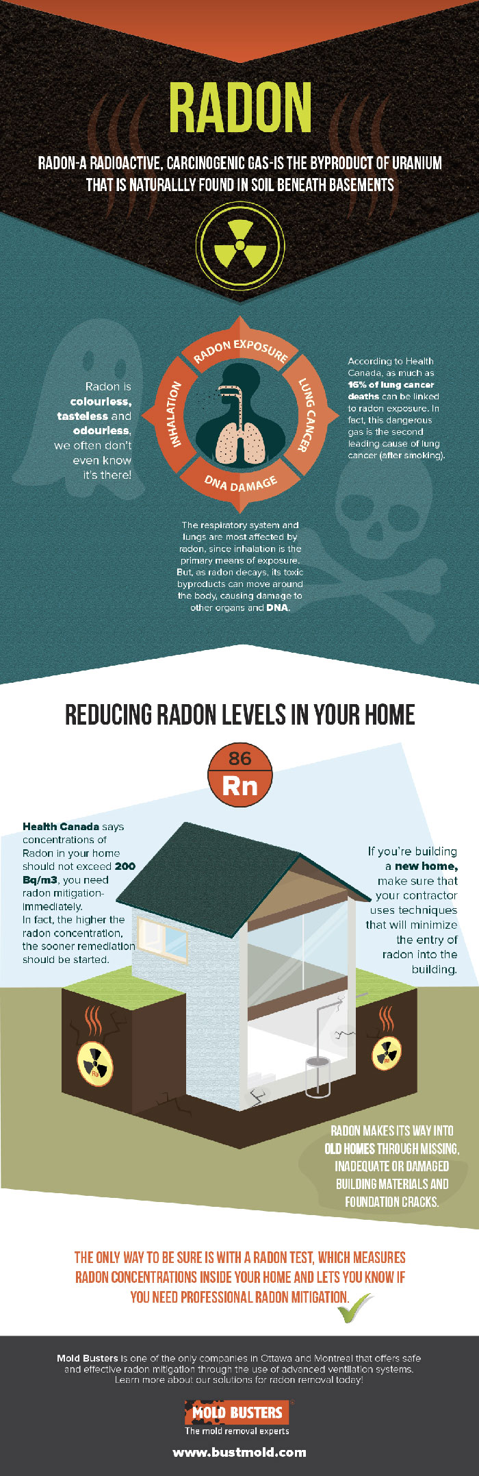 infographic_radon