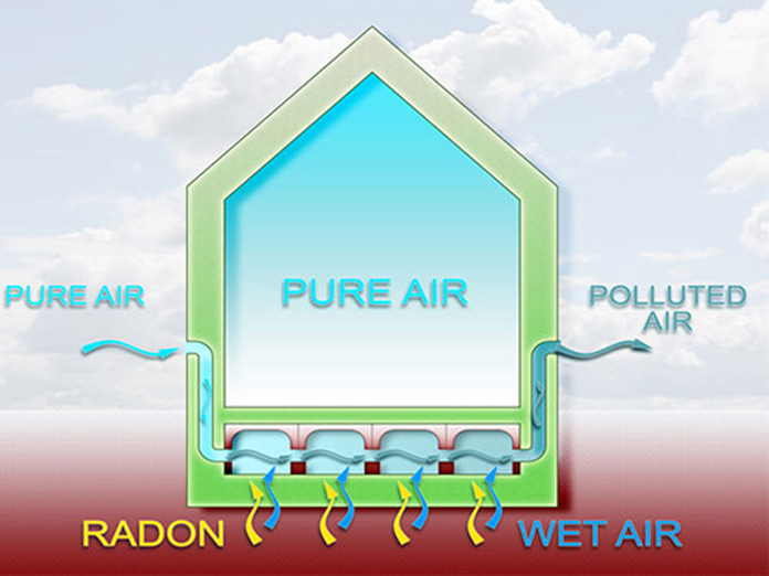 Buying or Building a New Home? Protect It from Radon