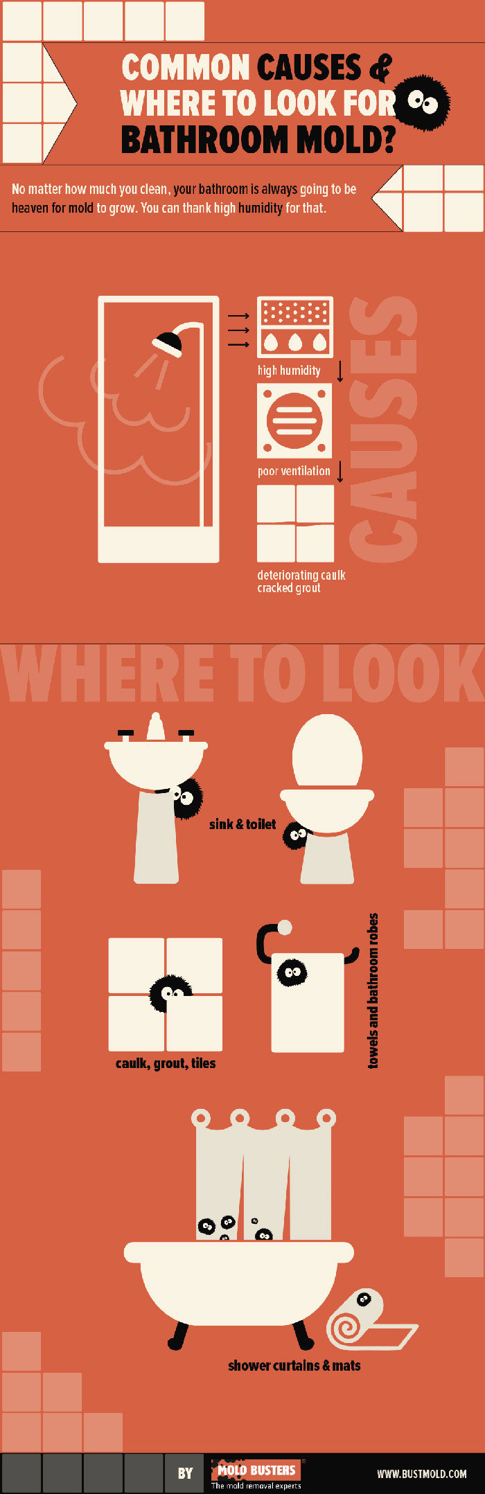 infographic-bathroom