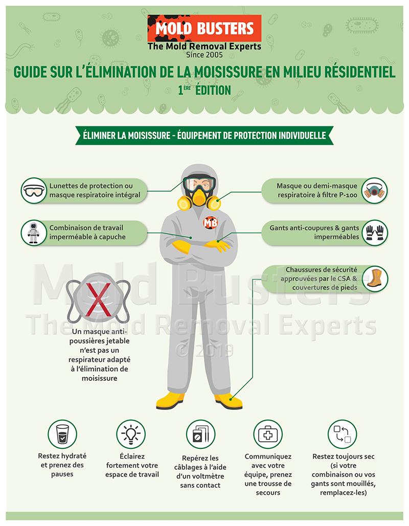 equipement protection individuelle epi eliminer moisissure